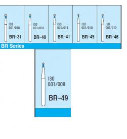 MANI BURS – DIAMOND BR-Series PK/5